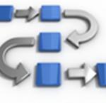 Lean Methodlogy