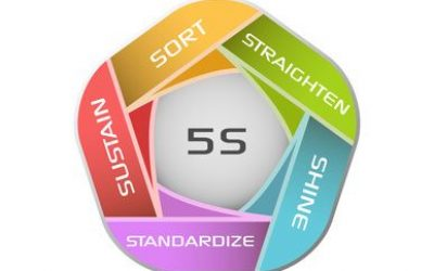 This article is the second of five in our new series, Kaizen 5S for Beginners. In the post, we discuss the second S, 'Straighten'.