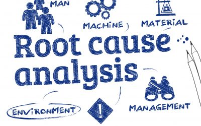 In this article, we will analyse Root Cause Analysis and why it is the perfect tool for Six Sigma!