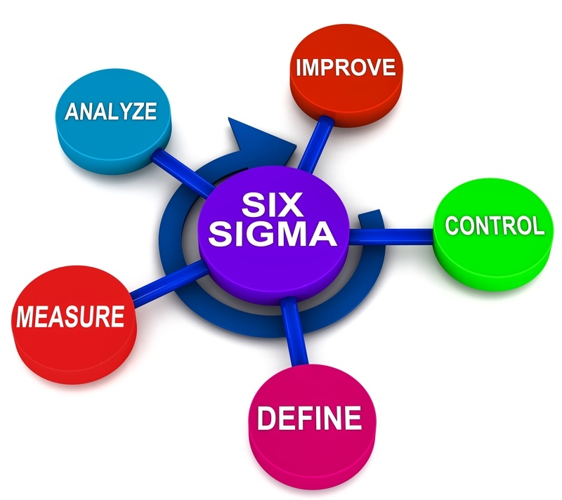dmadv is a six sigma framework The practice of six sigma is a customer-centric process which reduces variations and optimizes development it is a continuous process of improvement, with the clear intent of improving customer needs and quality within that practice, the process of dmadv and dmaic are critical tools for success.