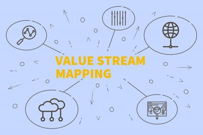 value stream mapping 6sigma.com