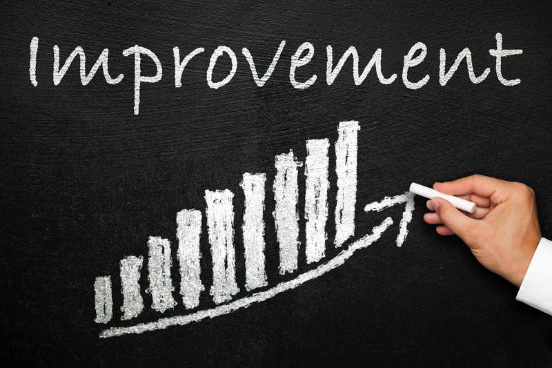 six sigma improvement