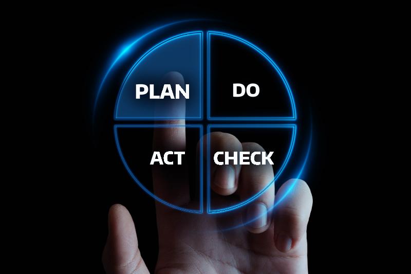 PDCA Plan Do Check Act six sigma